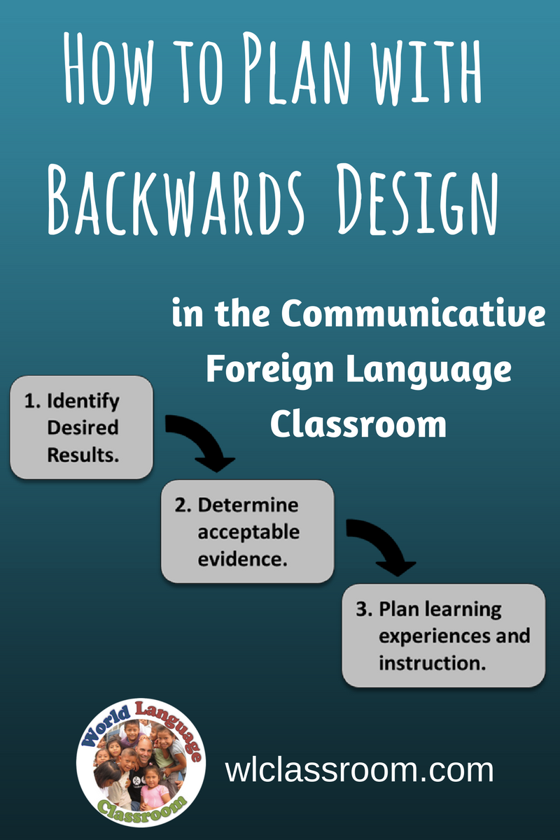 Foreign Language Lesson Planning With Backwards Design World Language Classroom